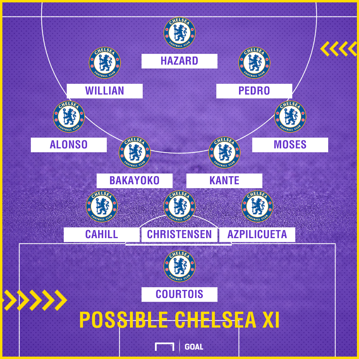 Chelsea XI PS Everton