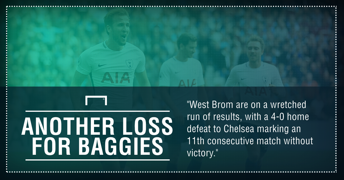 Spurs West Brom graphic