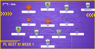 PL Team of the Week 2017-2018 สัปดาห์ที่ 1