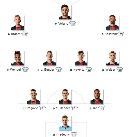 Bayer Leverkusen Starting vs Borussia Monchengladbach