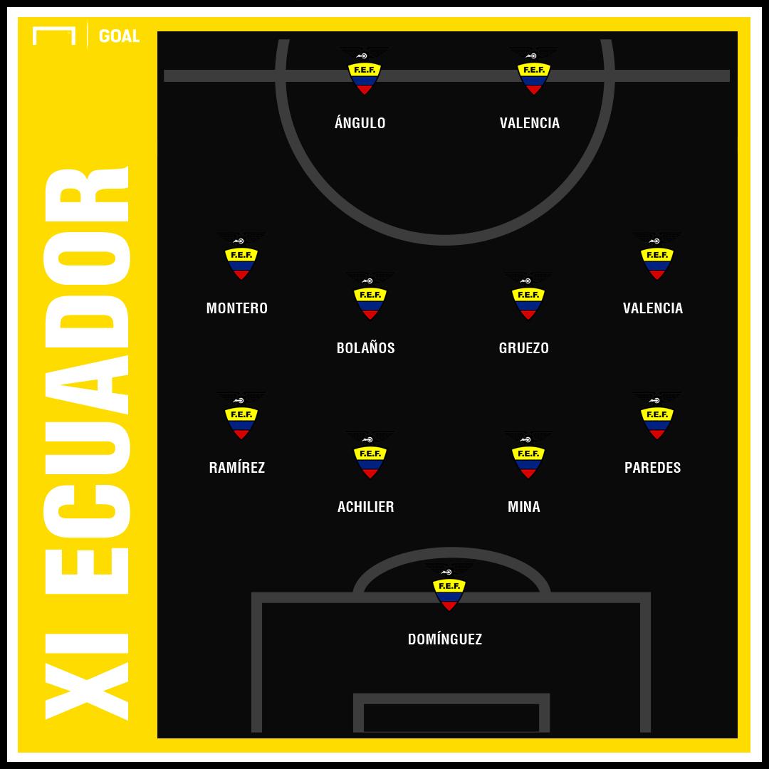 XI Ecuador