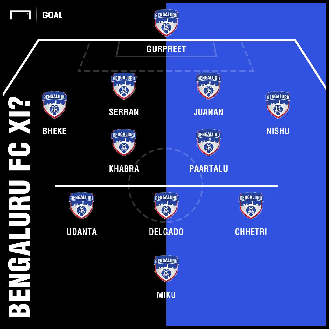Bengaluru FC possible XI v ATK ISL 5