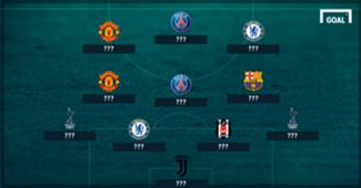 WOTW Champions League round 16 2017-18