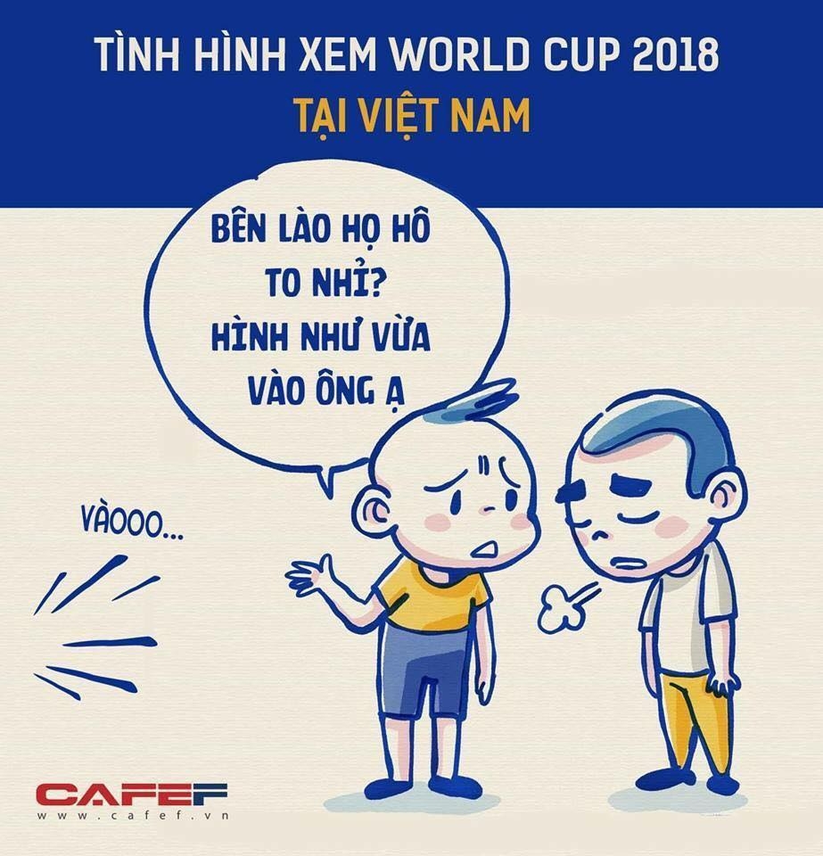 World Cup 2018 broadcasting rights in Vietnam
