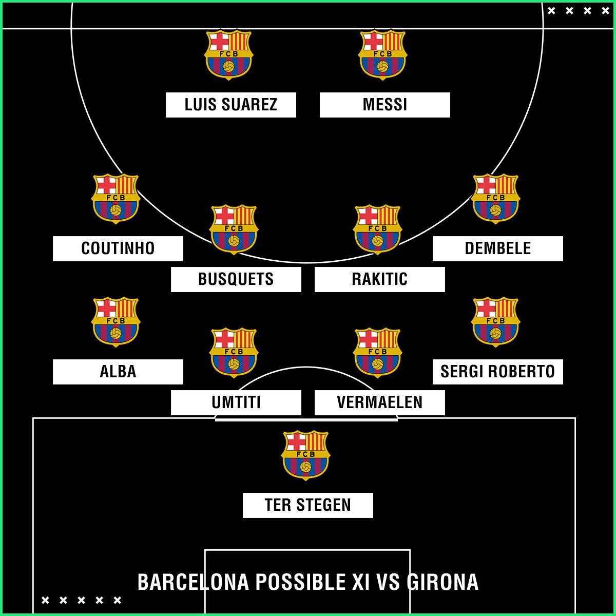 Barca possible Girona