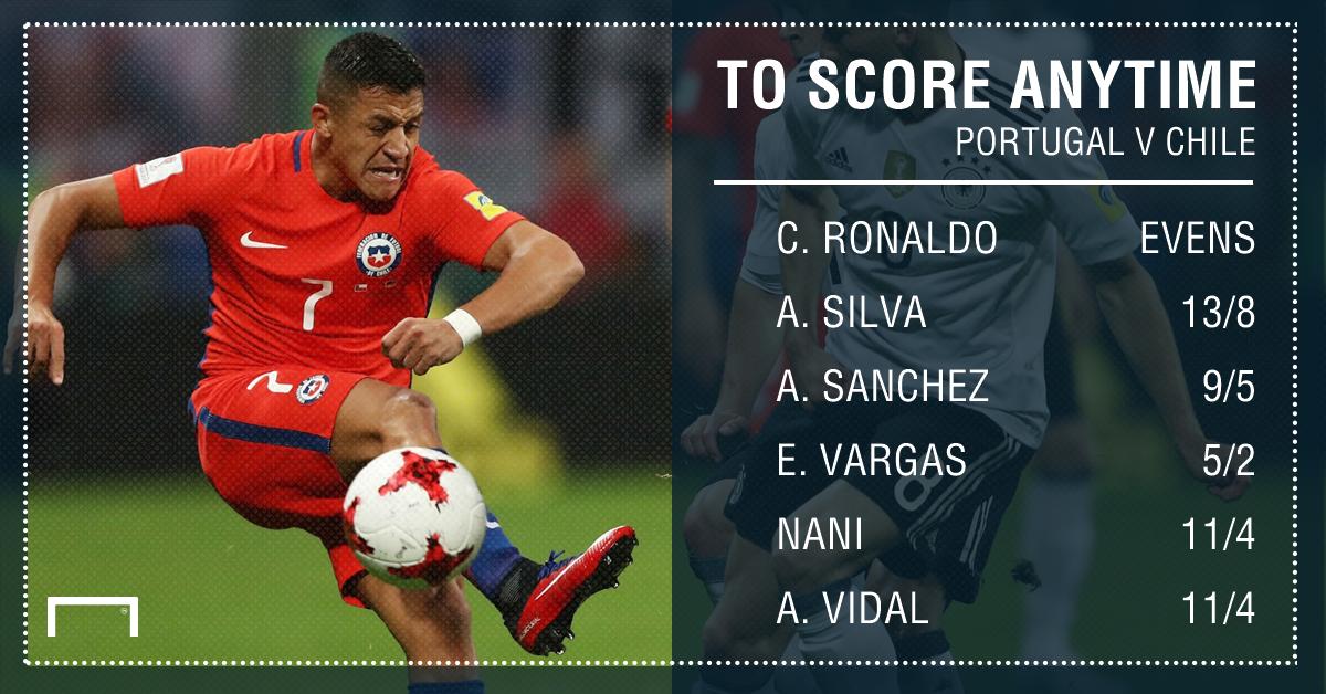 GFX Portugal Chile scorer betting