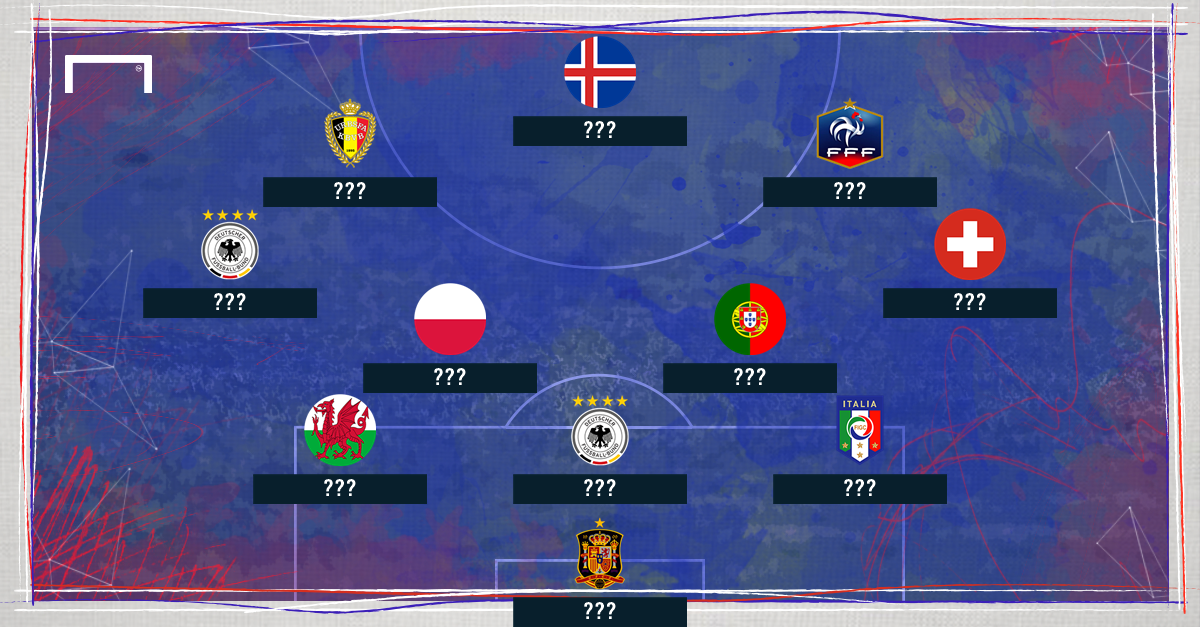 Euro 2016 best team of last 16 ???
