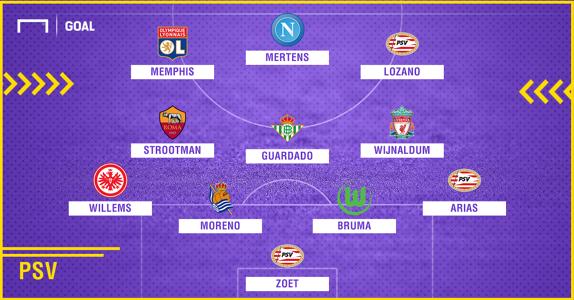 PSV 2010-2018 composition