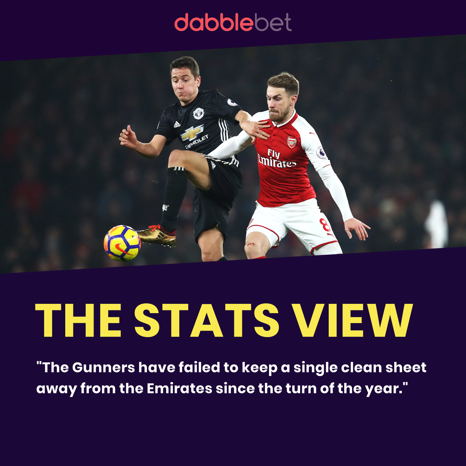 Manchester United v Arsenal Stats Preview