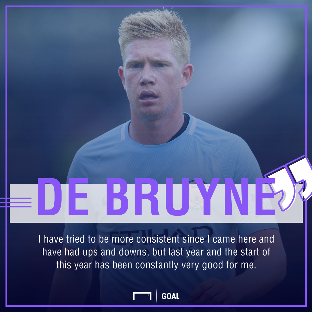 Kevin De Bruyne quote