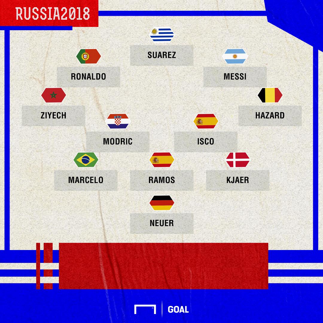 Russia World Cup Best XI selected by Shinji Ono