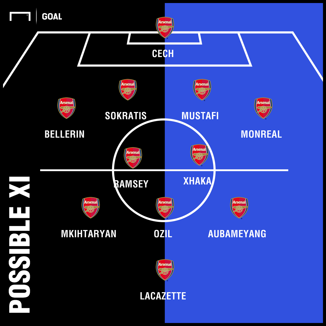 Arsenal Team News: Injuries, Suspensions And Line-up Vs
