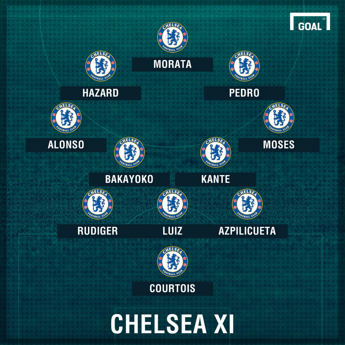 GFX Info Chelsea starting XI Morata 3-4-3