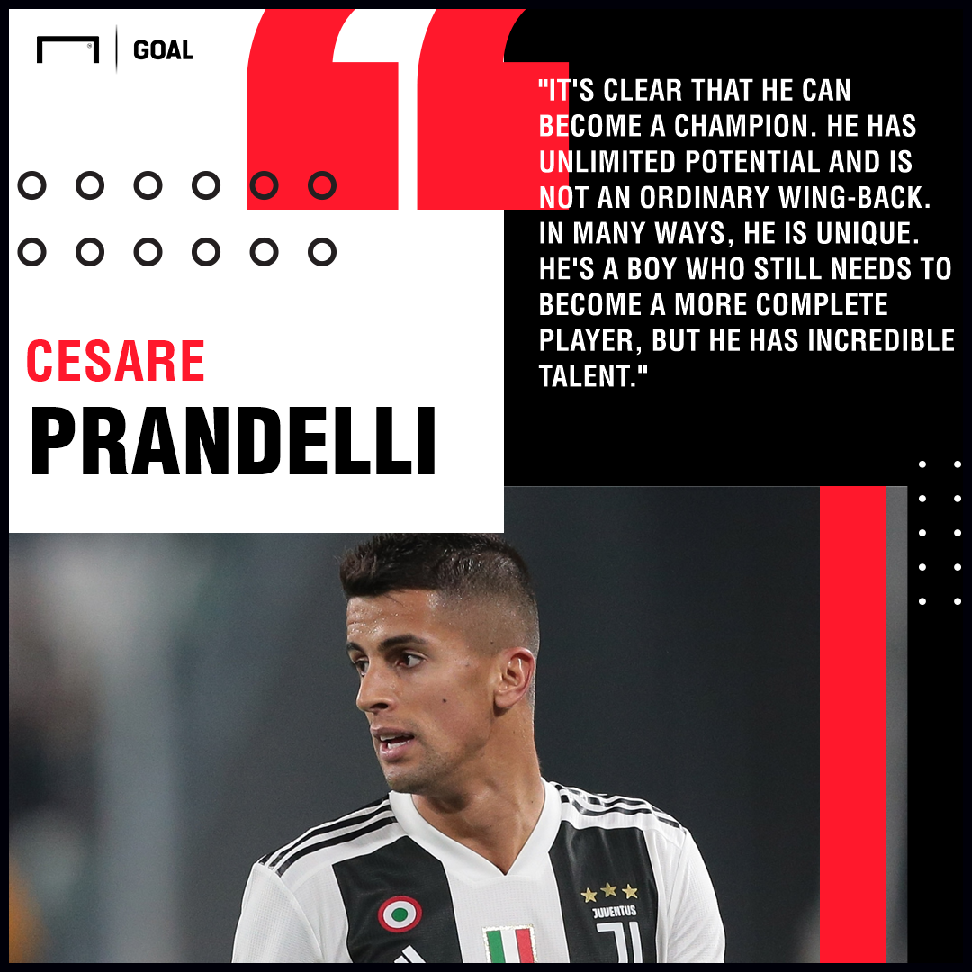 Joao Cancelo Prandelli PS