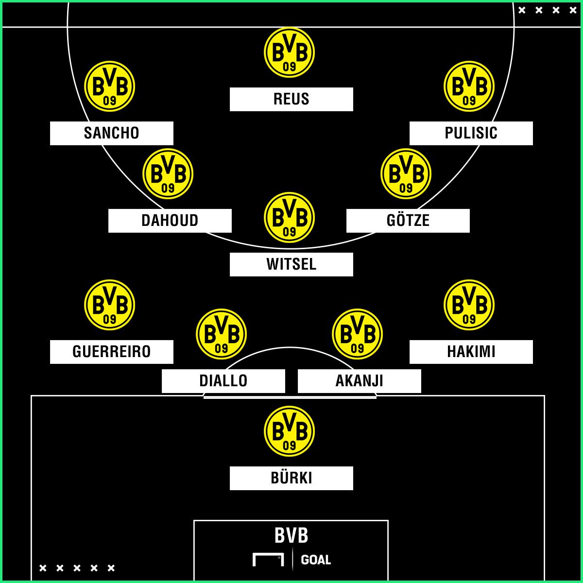 GFX BVB Witsel 6