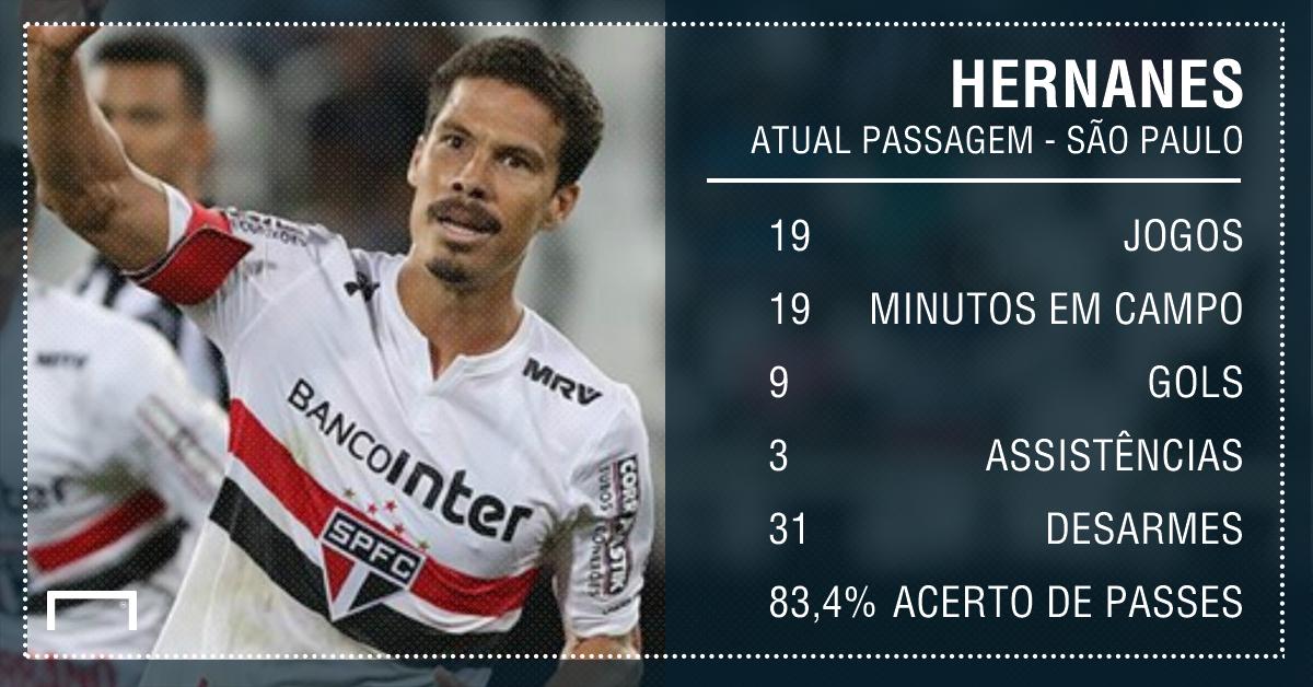 Hernanes PS - 2017 - São Paulo - 6/12/2017