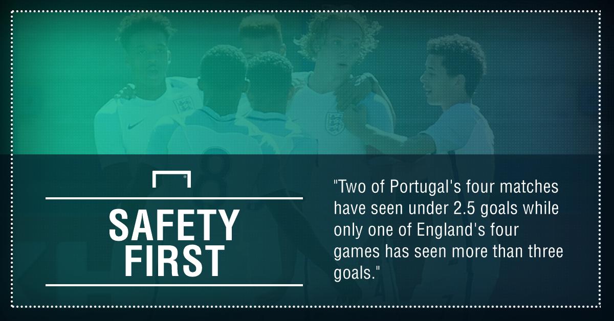 GFX Portugal England U-19 betting