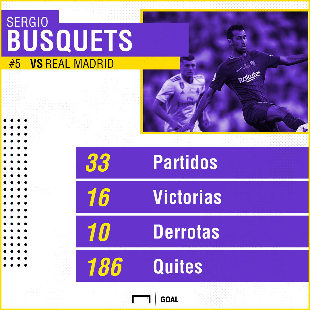 BUSQUETS V REAL MADRID