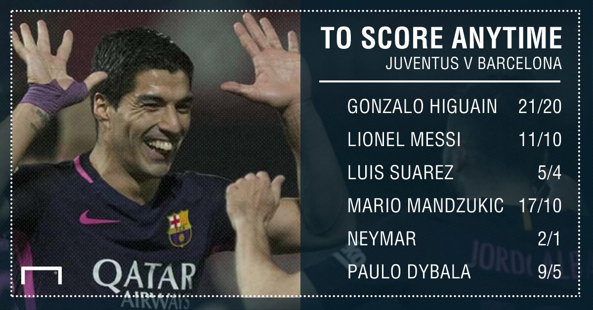GFX Juventus Barcelona scorer betting