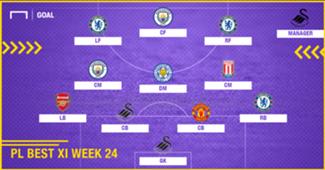 PL Team of the Week 2017-2018 สัปดาห์ที่ 24