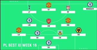 Best XI : ทีมยอดเยี่ยมพรีเมียร์ลีก 2018-2019 สัปดาห์ที่ 16