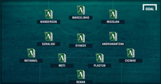 Ludogorets XI PS
