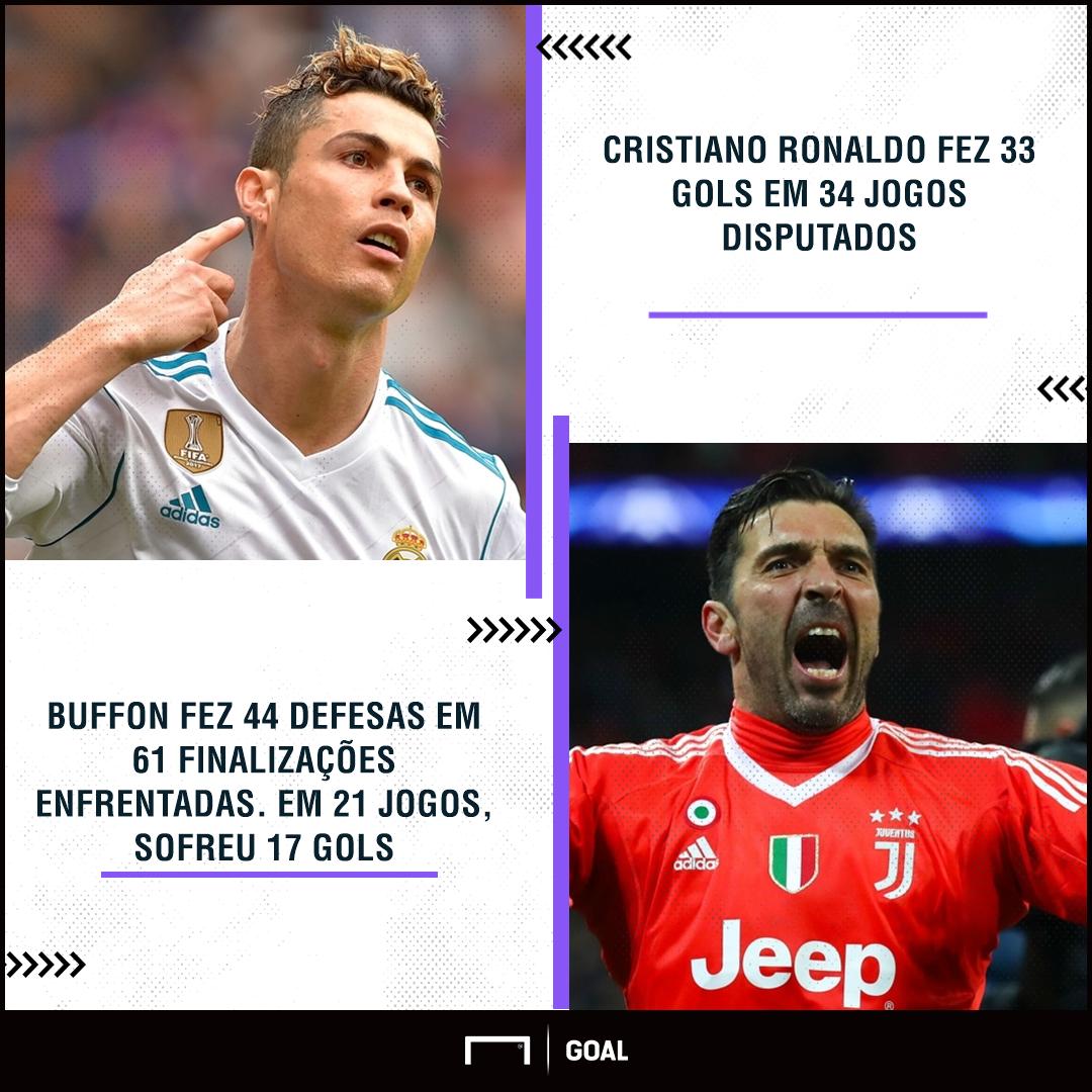 GFX Cristiano Ronaldo Buffon