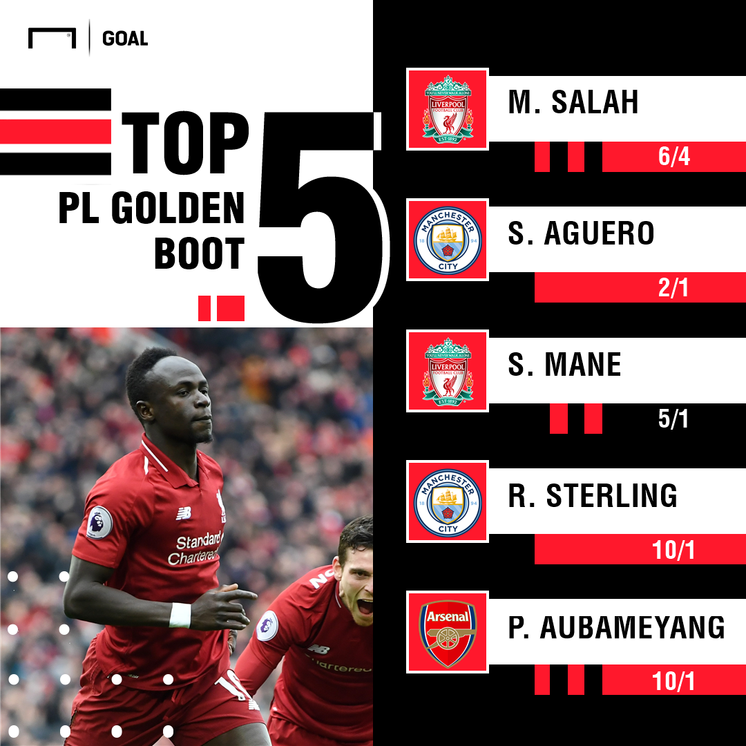 Premier League Top Scorer odds