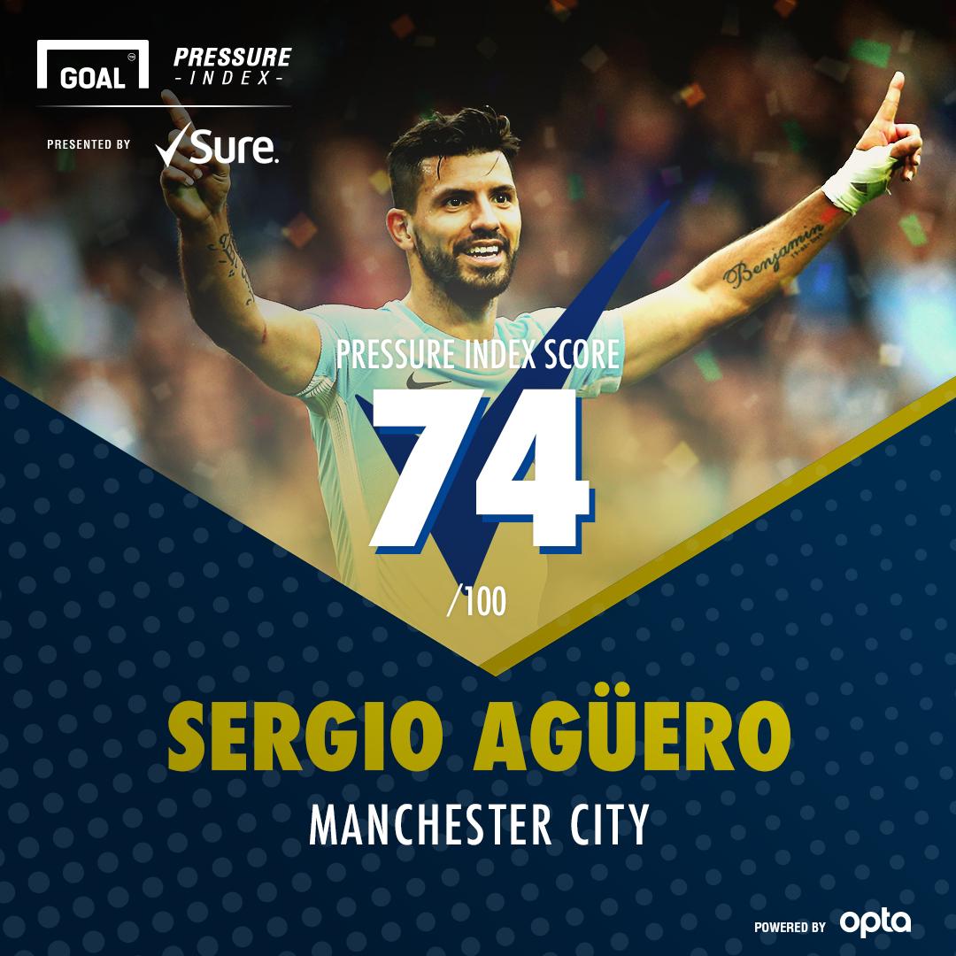 Sure TOTS Aguero