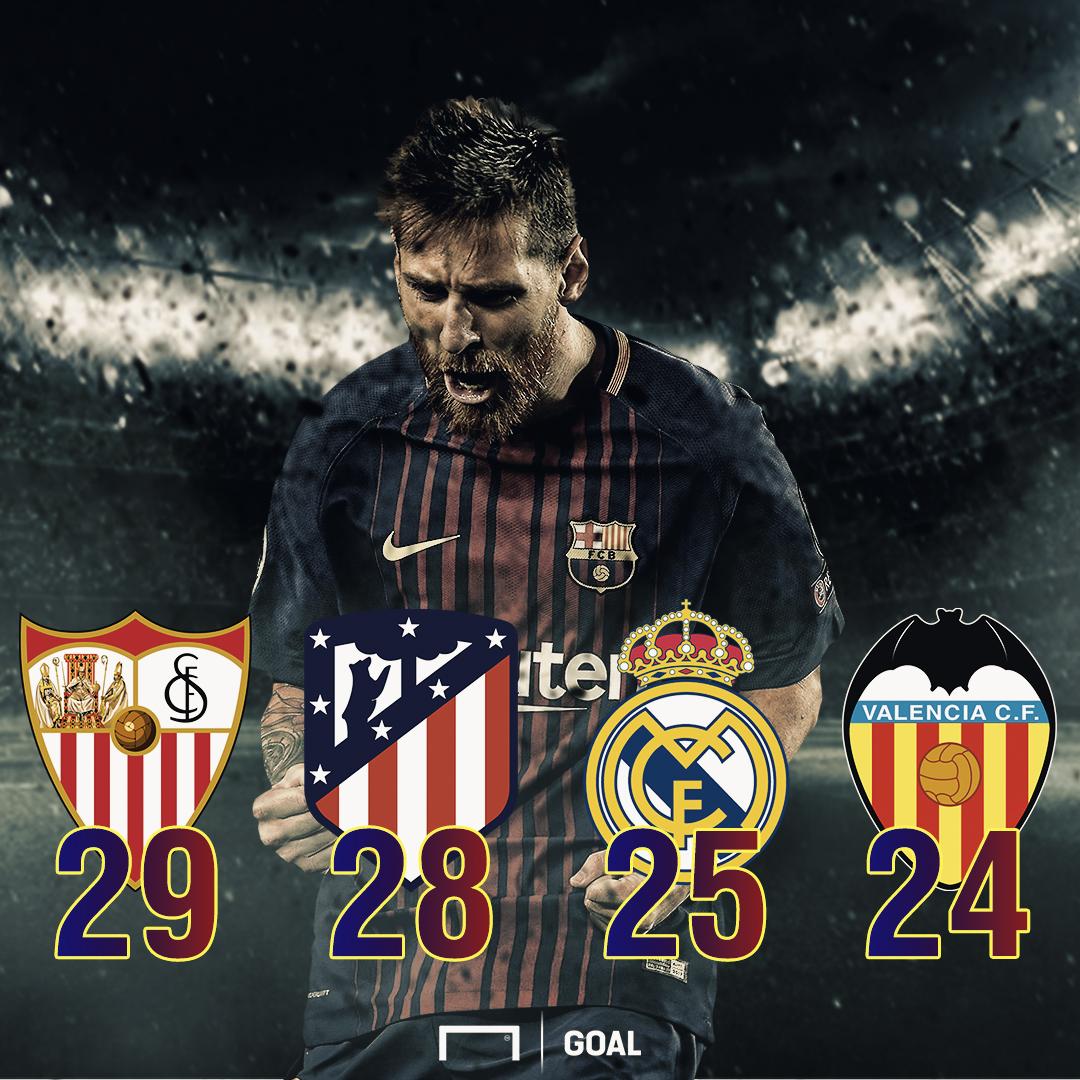 Messi preferidos
