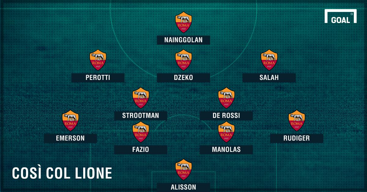 Roma PS