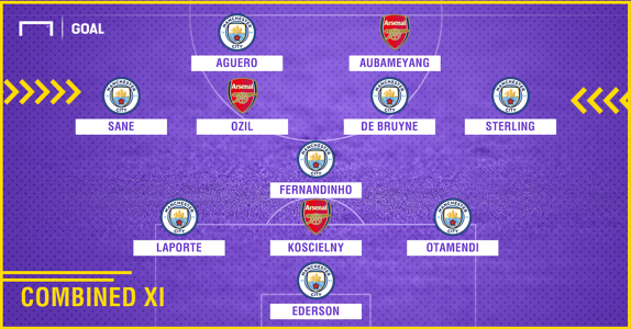 Arsenal Man City XI