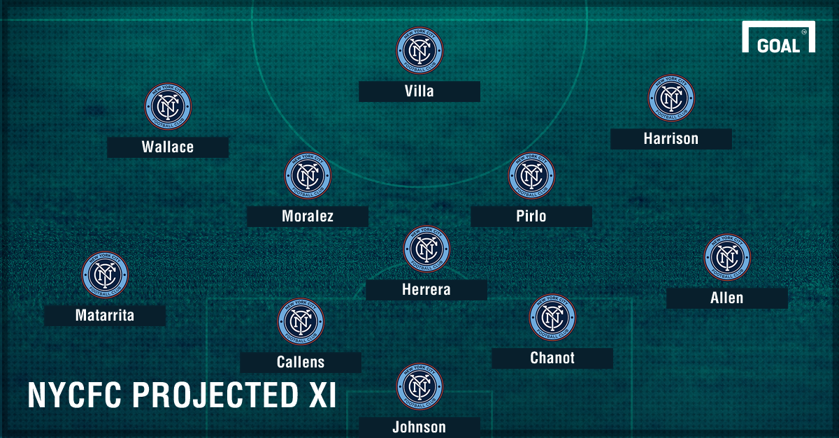 GFX NYCFC Projected XI