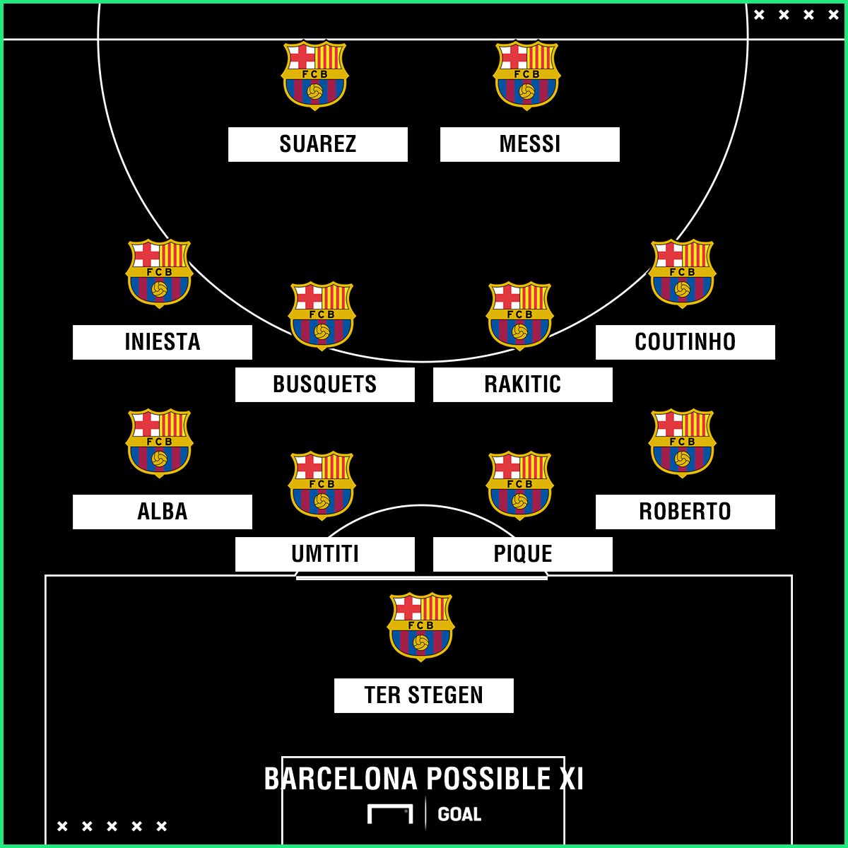 Barcelona possible Valencia