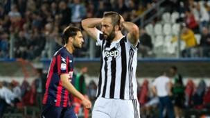 2018-04-019 Juventus