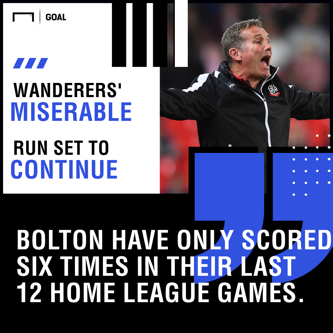 Bolton West Brom graphic