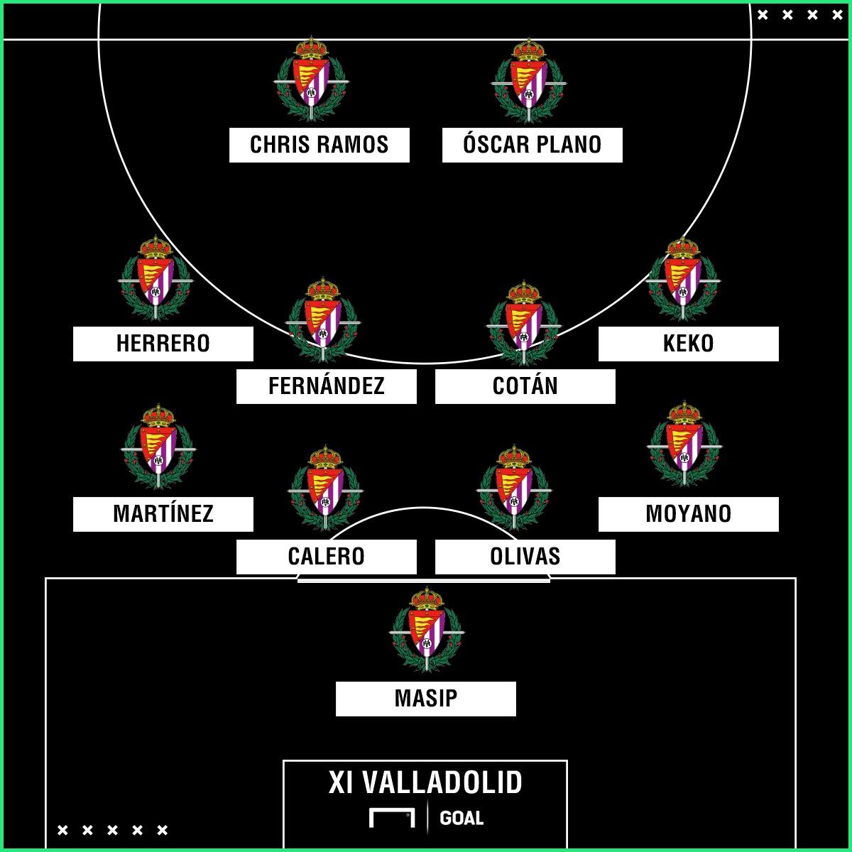 Valladolid PS