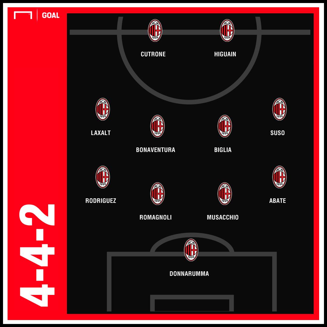 Serie A, Gattuso respira: la partita dei ribaltamenti va al Milan