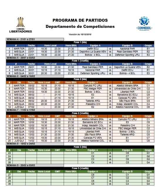 Dias y horarios fase 1, 2 y 3 Copa Libertadores 2019
