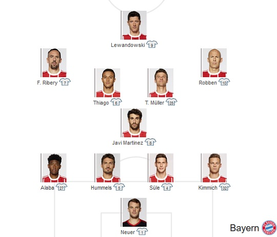 Bayern Starting vs Frankfurt