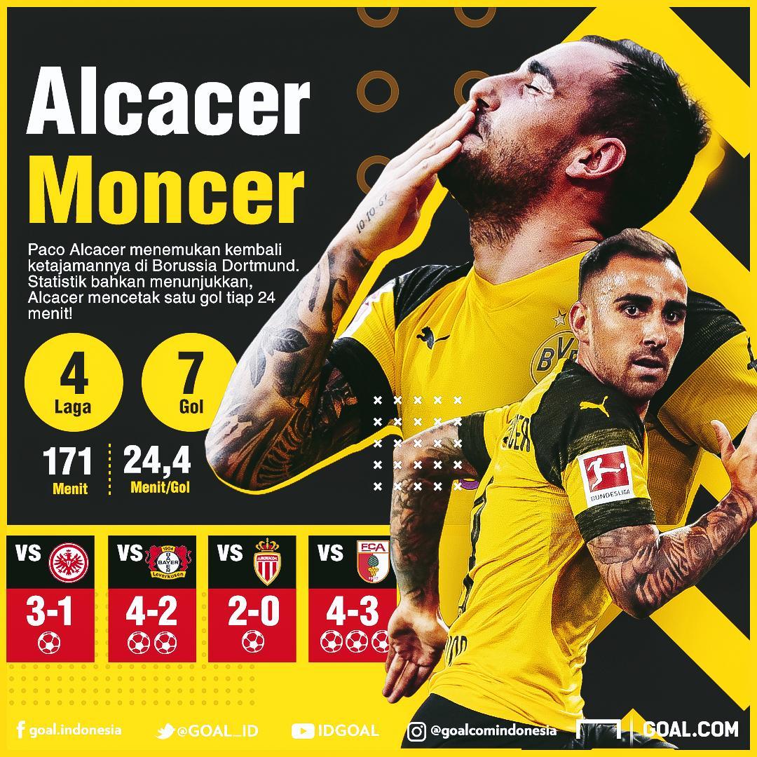 Berita Bundesliga: Tinggalkan Barcelona, Paco Alcacer