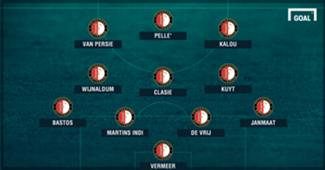 PS Feyenoord