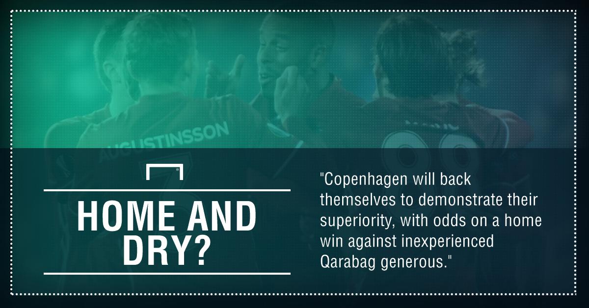 GFX Copenhagen Qarabag betting