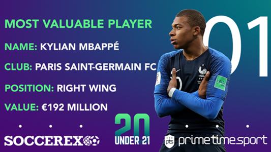 Soccerex 20 Under 21 Report