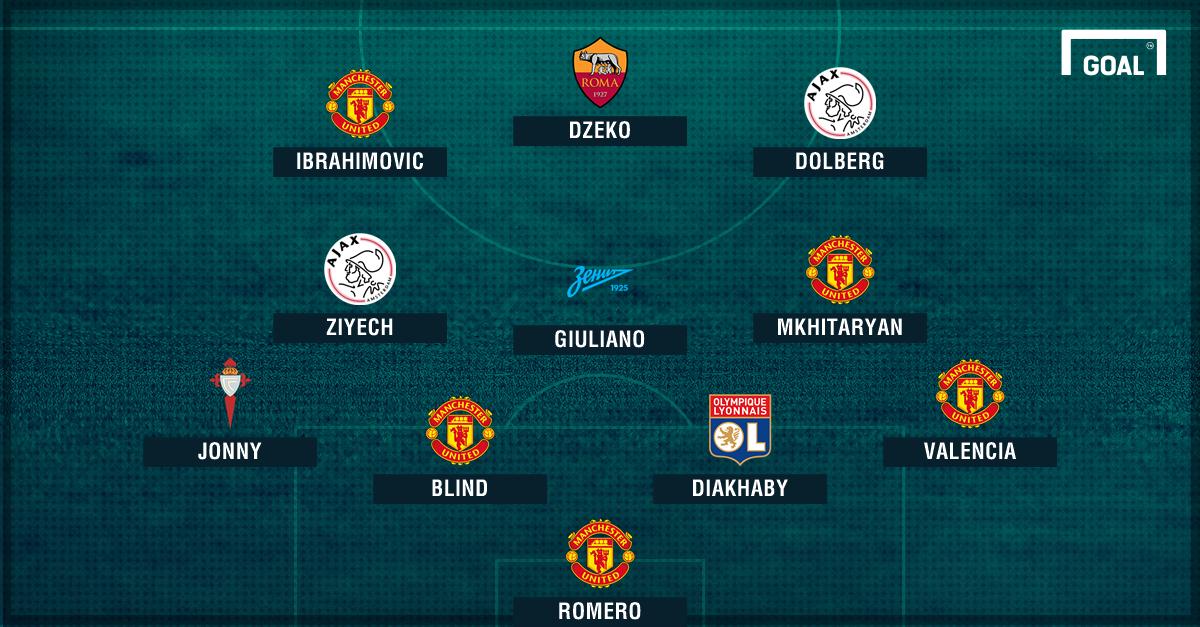 Europa League TOTS