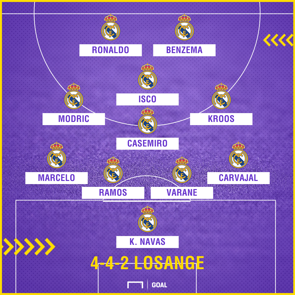 Bale évoque la rumeur Bayern — Real