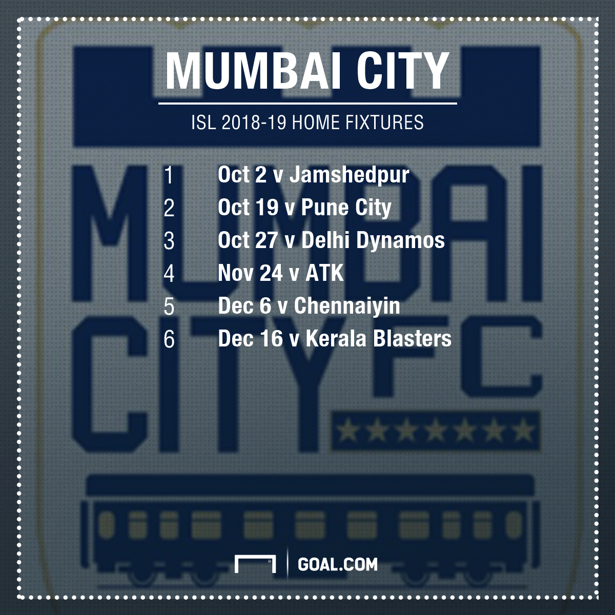 Mumbai City FC home fixtures