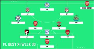 Best XI : ทีมยอดเยี่ยมพรีเมียร์ลีก 2018-2019 สัปดาห์ที่ 30
