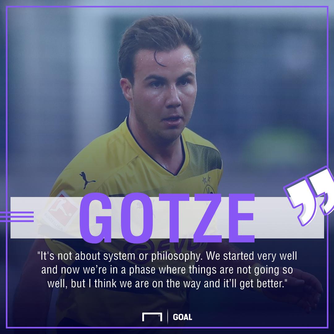 GFX info Mario Gotze Borussia Dortmund