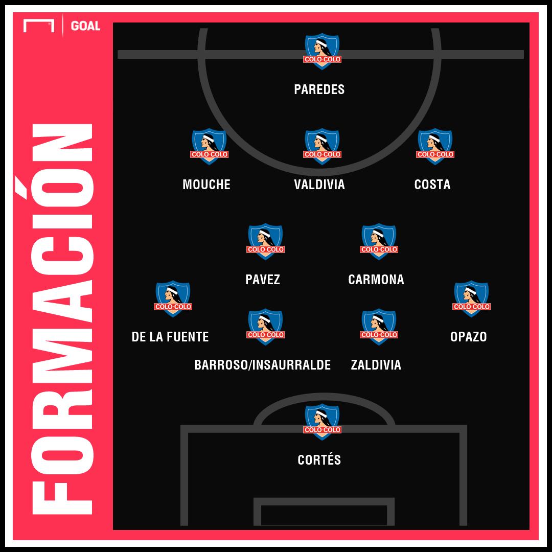 XI Colo Colo 2019